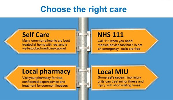 choose the right care